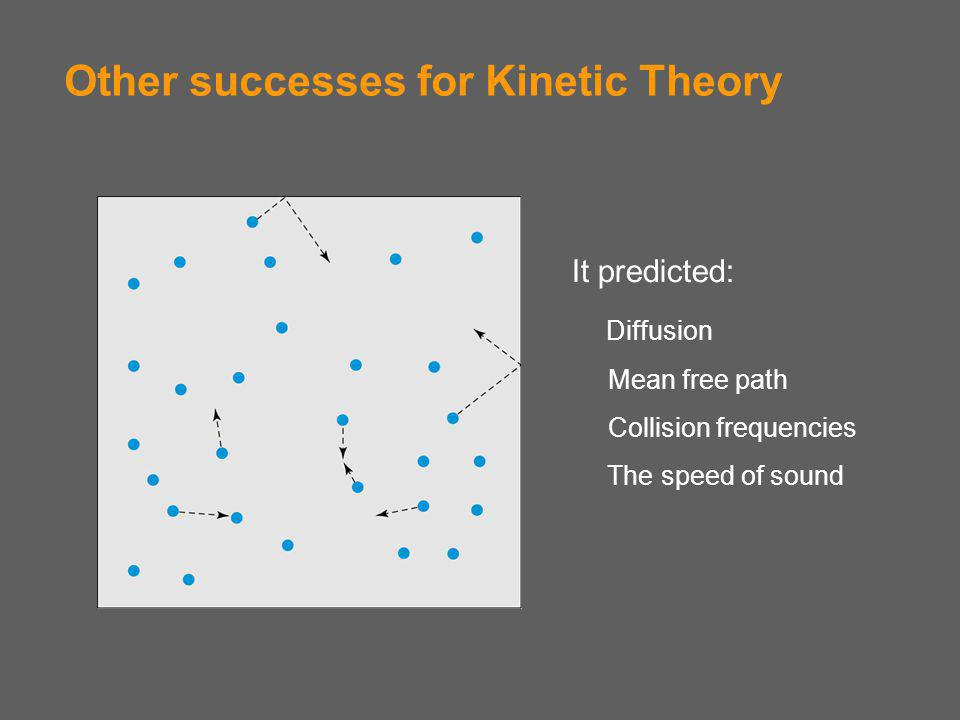Other successes for Kinetic Theory It predicted: Diffusion Mean free path Collision frequencies The speed of sound