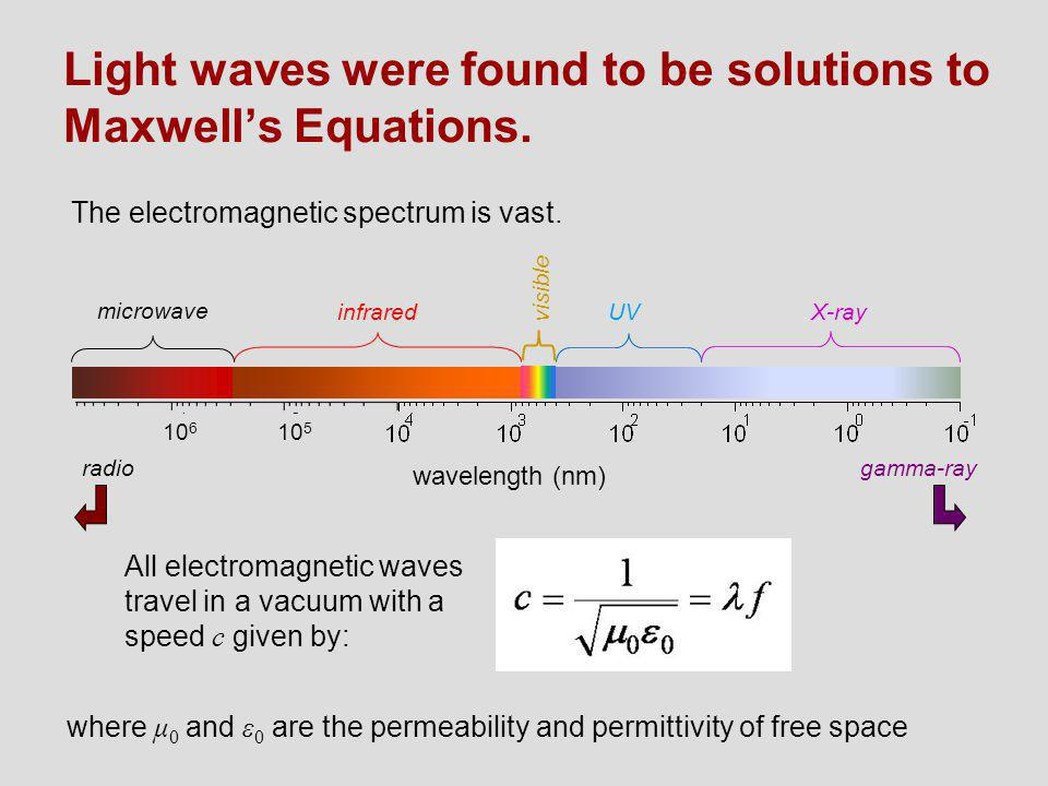 Light waves were found to be solutions to Maxwells Equations. All electromagnetic waves travel in a vacuum with a speed c given by: infraredX-rayUV vi