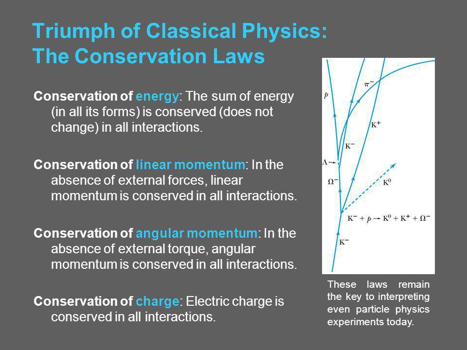 Triumph of Classical Physics: The Conservation Laws Conservation of energy: The sum of energy (in all its forms) is conserved (does not change) in all