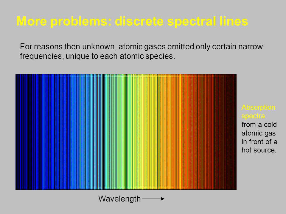 More problems: discrete spectral lines Wavelength Emission spectra from gases of hot atoms. For reasons then unknown, atomic gases emitted only certai