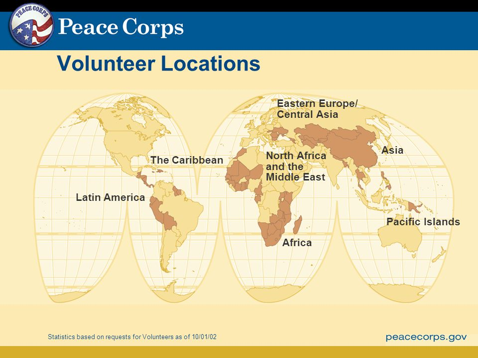 Volunteer Locations Statistics based on requests for Volunteers as of 10/01/02 Latin America The Caribbean Asia Africa Pacific Islands North Africa an