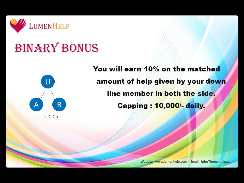 You will earn 10% on the matched amount of help given by your down line member in both the side. Capping : 10,000/- daily. Binary Bonus
