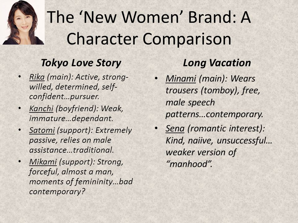 Tradition versus Modernity Often the new women role is contrasted with supporting characters in traditional gender roles.