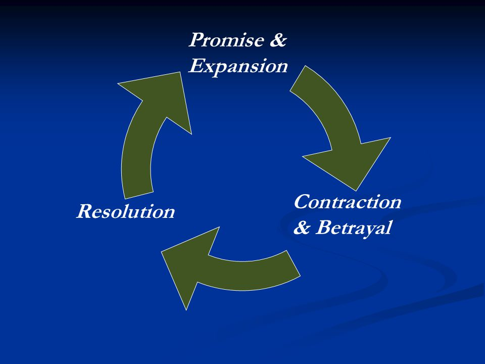 Stage One: Promise and Expansion A good marriage is supposed to be one where each spouse secretly thinks he or she got the better deal.