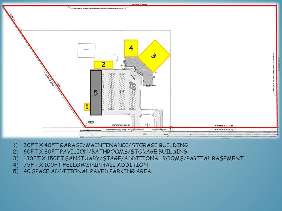 1 1)30FT X 40FT GARAGE/MAINTENANCE/STORAGE BUILDING 2)60FT X 80FT PAVILION/BATHROOMS/STORAGE BUILDING 3)130FT X 150FT SANCTUARY/STAGE/ADDITIONAL ROOMS