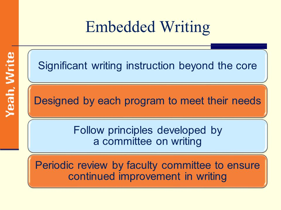 Embedded Writing Significant writing instruction beyond the coreDesigned by each program to meet their needs Follow principles developed by a committee on writing Periodic review by faculty committee to ensure continued improvement in writing
