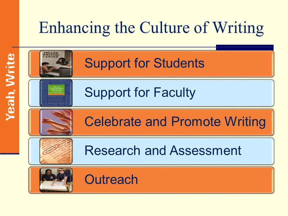 Enhancing the Culture of Writing Support for Students Support for Faculty Celebrate and Promote Writing Research and Assessment Outreach