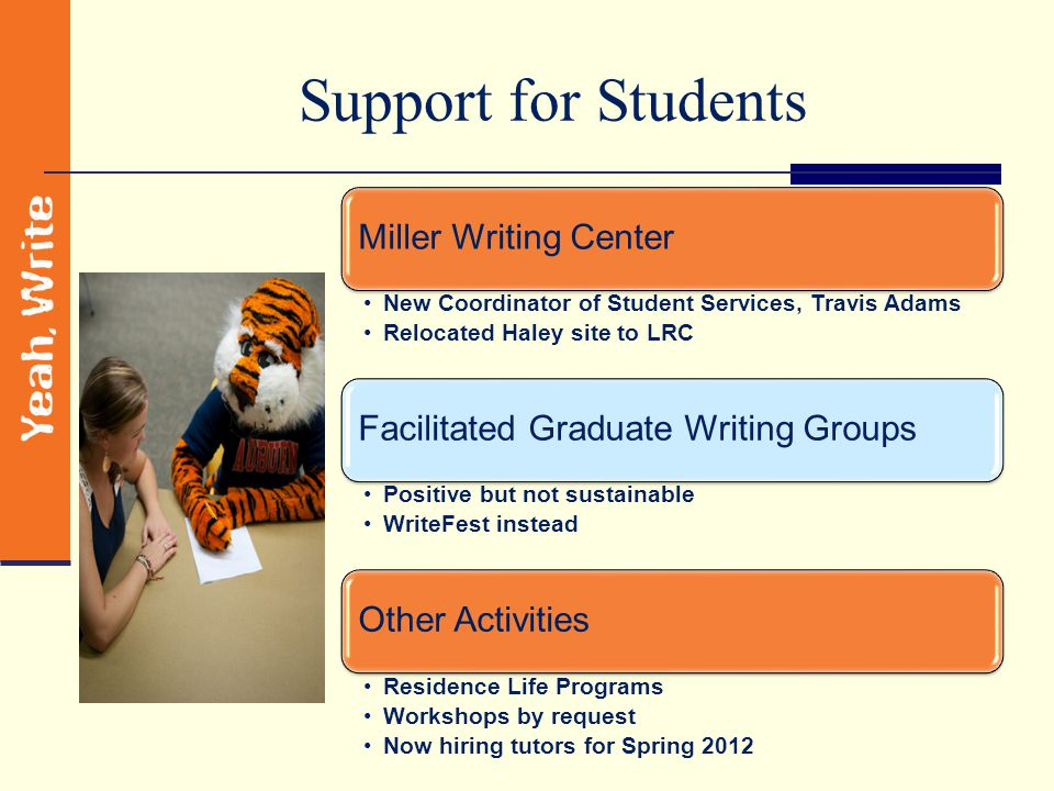 Support for Students Miller Writing Center New Coordinator of Student Services, Travis Adams Relocated Haley site to LRC Facilitated Graduate Writing Groups Positive but not sustainable WriteFest instead Other Activities Residence Life Programs Workshops by request Now hiring tutors for Spring 2012