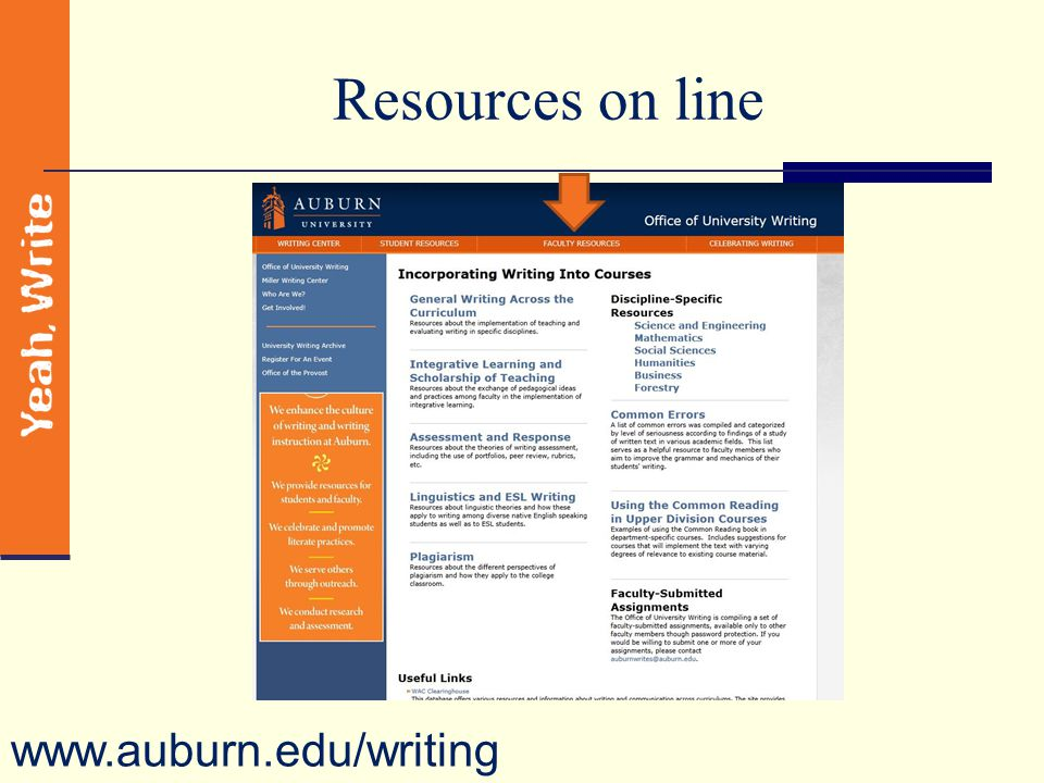 Resources on line www.auburn.edu/writing