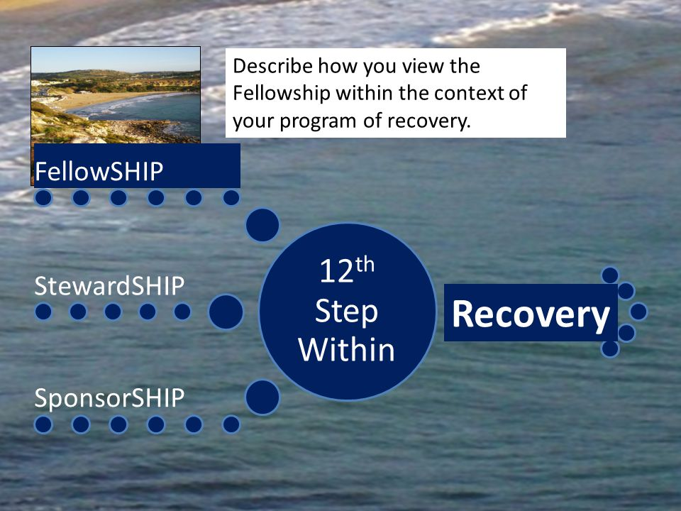 12 th Step Within FellowSHIP StewardSHIP SponsorSHIP Recovery Describe how you view the Fellowship within the context of your program of recovery.