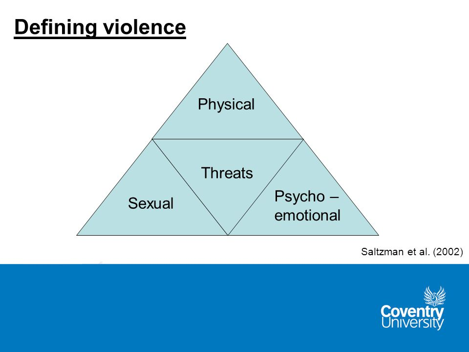 Witnessing inter-parental violence –Modelling the behaviour - social cognitive model of violence –Threat to self and self blame –Ineffective coping Parental influence