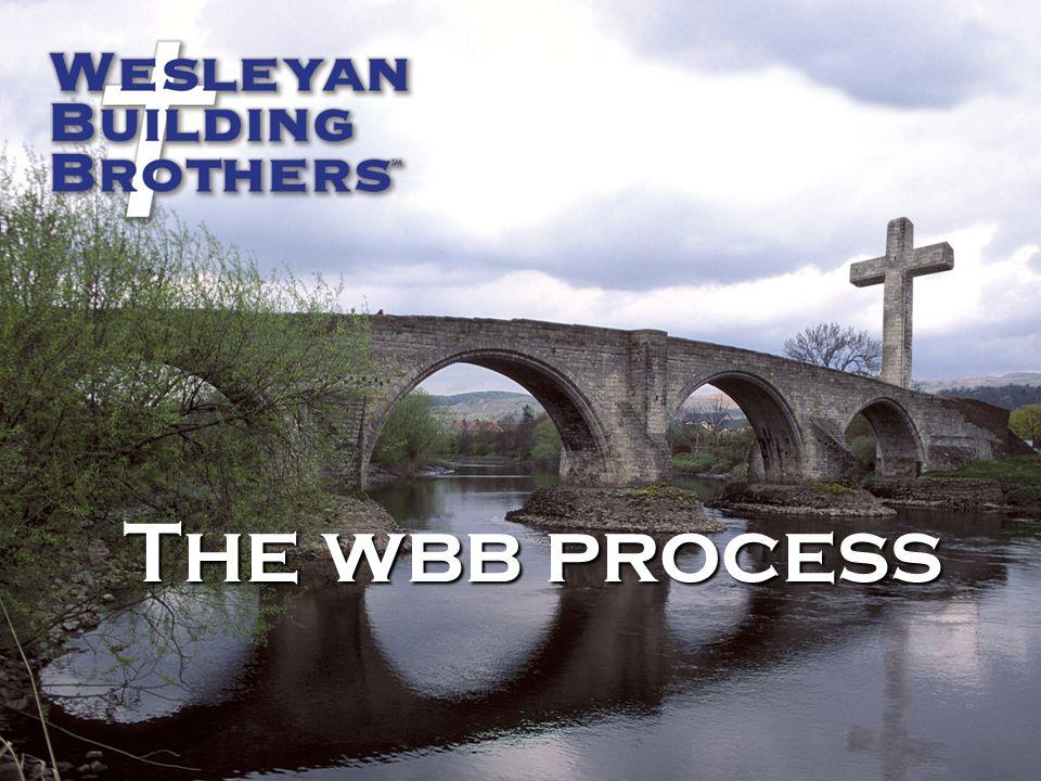 The wbb process