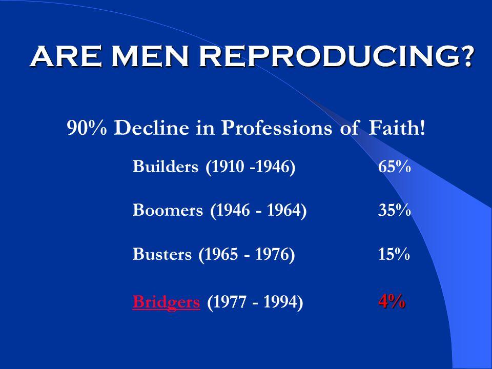 ARE MEN REPRODUCING.