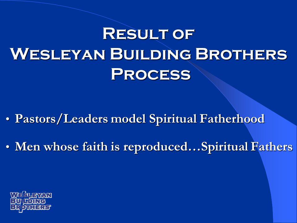 Result of Wesleyan Building Brothers Process Pastors/Leaders model Spiritual Fatherhood Pastors/Leaders model Spiritual Fatherhood Men whose faith is reproduced…Spiritual Fathers Men whose faith is reproduced…Spiritual Fathers