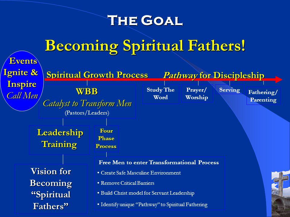 The Goal Becoming Spiritual Fathers.