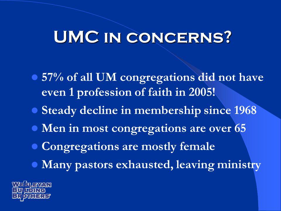 UMC in concerns. UMC in concerns.