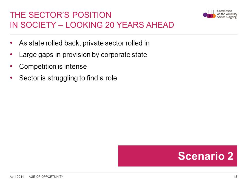 THE SECTORS POSITION IN SOCIETY – LOOKING 20 YEARS AHEAD As state rolled back, private sector rolled in Large gaps in provision by corporate state Competition is intense Sector is struggling to find a role April 2014AGE OF OPPORTUNITY15 Scenario 2