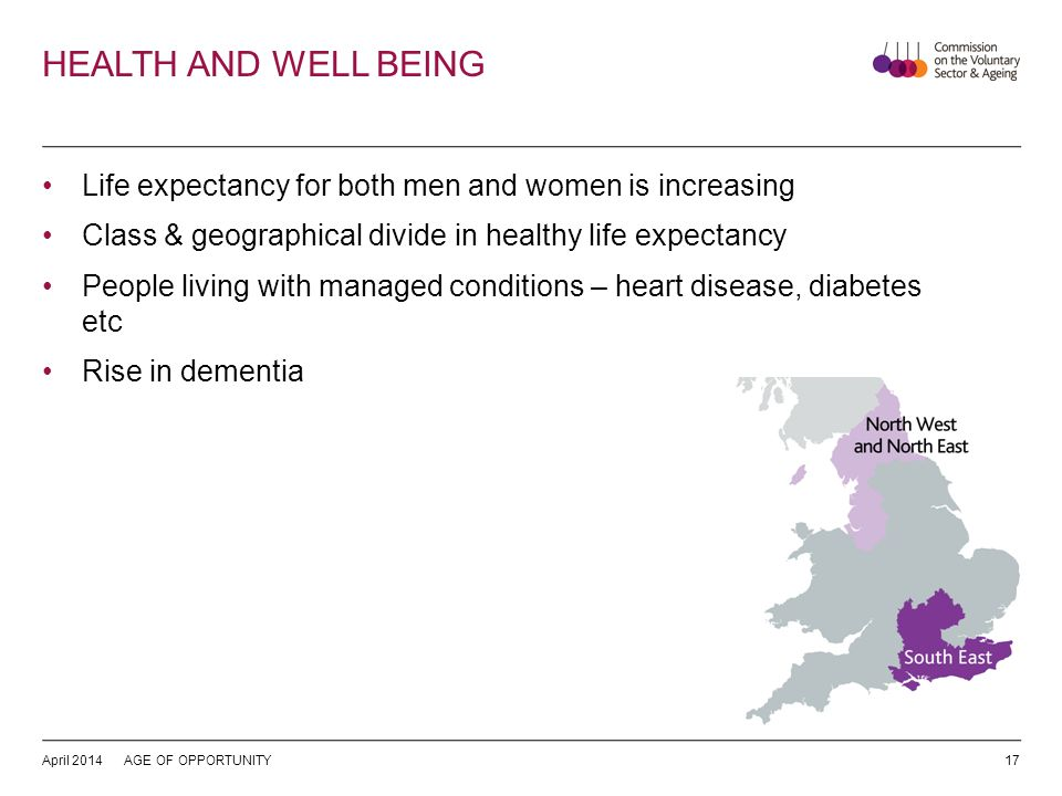 HEALTH AND WELL BEING Life expectancy for both men and women is increasing Class & geographical divide in healthy life expectancy People living with managed conditions – heart disease, diabetes etc Rise in dementia April 2014AGE OF OPPORTUNITY17