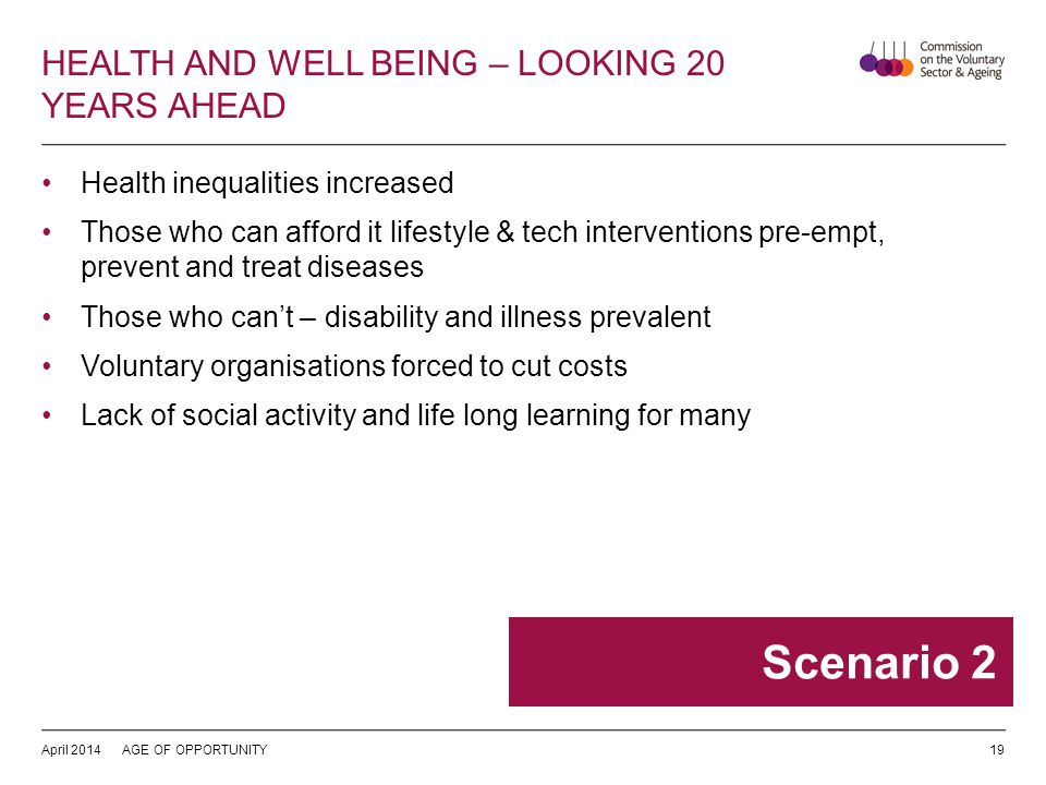 HEALTH AND WELL BEING – LOOKING 20 YEARS AHEAD Health inequalities increased Those who can afford it lifestyle & tech interventions pre-empt, prevent and treat diseases Those who cant – disability and illness prevalent Voluntary organisations forced to cut costs Lack of social activity and life long learning for many April 2014AGE OF OPPORTUNITY19 Scenario 2