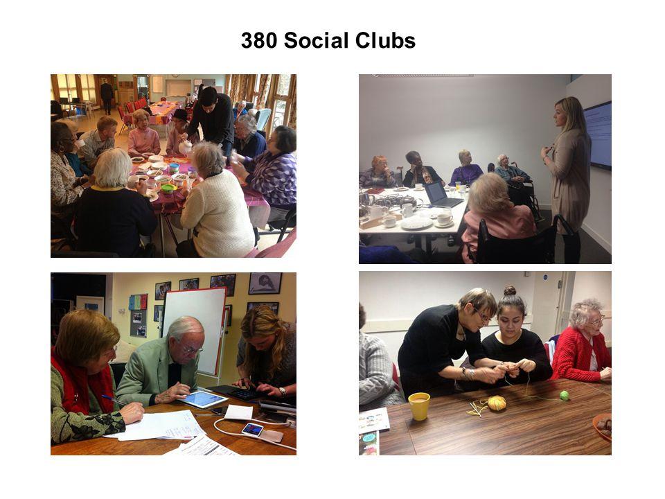380 Social Clubs