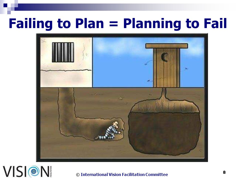 © International Vision Facilitation Committee 8 8 Failing to Plan = Planning to Fail