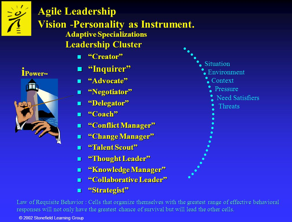 © 2002 Stonefield Learning Group Agile Leadership Vision -Personality as Instrument. Situation Environment Context Pressure Need Satisfiers Threats Ad