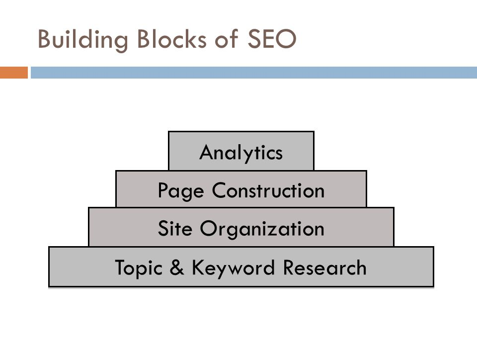 Analytics Page Construction Building Blocks of SEO Site Organization Topic & Keyword Research