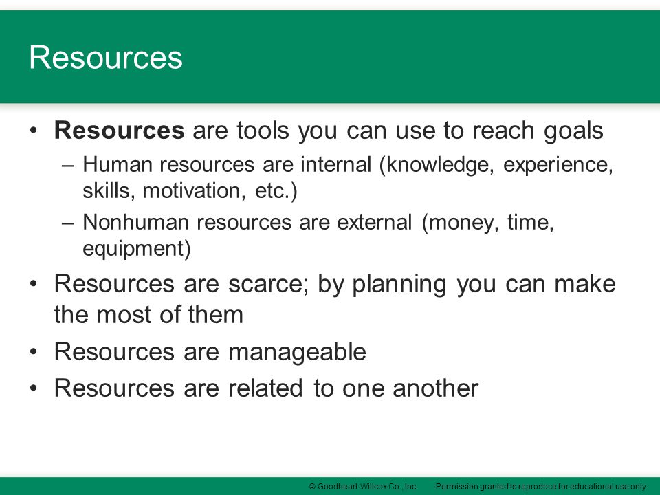 Permission granted to reproduce for educational use only.© Goodheart-Willcox Co., Inc. Resources Resources are tools you can use to reach goals –Human