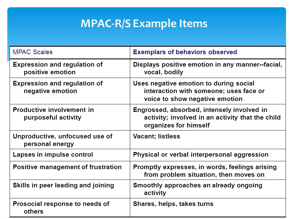 MPAC-R/S Example Items MPAC ScalesExemplars of behaviors observed Expression and regulation of positive emotion Displays positive emotion in any manne