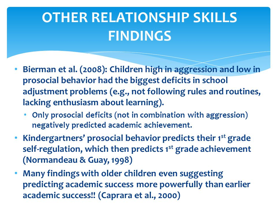 OTHER RELATIONSHIP SKILLS FINDINGS Bierman et al. (2008): Children high in aggression and low in prosocial behavior had the biggest deficits in school