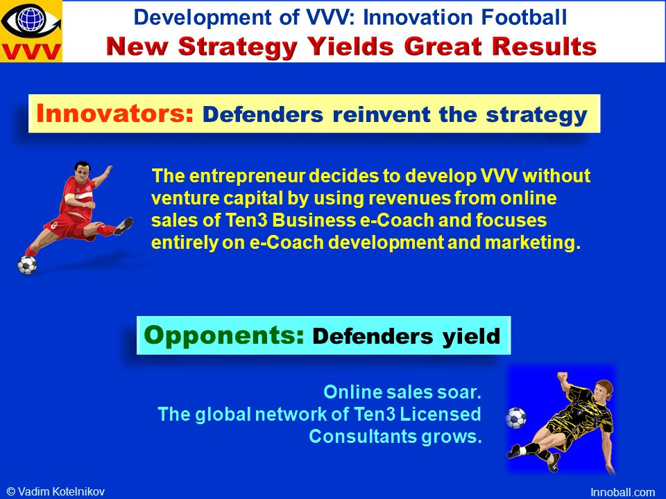 Innovators: Defenders reinvent the strategy The entrepreneur decides to develop VVV without venture capital by using revenues from online sales of Ten3 Business e-Coach and focuses entirely on e-Coach development and marketing.
