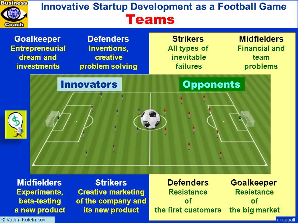 Innovators: Strikers create under the gun Entrepreneur develops creative marketing strategy targeting online shoppers.