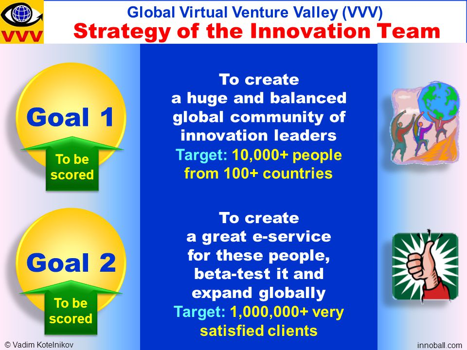 Strategy of the Innovation Team Global Virtual Venture Valley (VVV) Goal 1 To create a huge and balanced global community of innovation leaders Target: 10,000+ people from 100+ countries Goal 2 To create a great e-service for these people, beta-test it and expand globally Target: 1,000,000+ very satisfied clients To be scored To be scored To be scored To be scored © Vadim Kotelnikov innoball.com