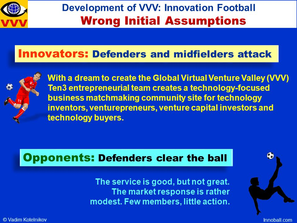 © Vadim Kotelnikov Innovators: Defenders and midfielders attack With a dream to create the Global Virtual Venture Valley (VVV) Ten3 entrepreneurial team creates a technology-focused business matchmaking community site for technology inventors, venturepreneurs, venture capital investors and technology buyers.