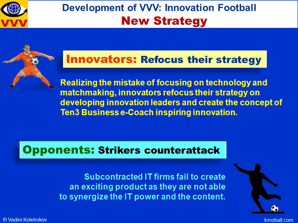 Innovators: Refocus their strategy Realizing the mistake of focusing on technology and matchmaking, innovators refocus their strategy on developing innovation leaders and create the concept of Ten3 Business e-Coach inspiring innovation.
