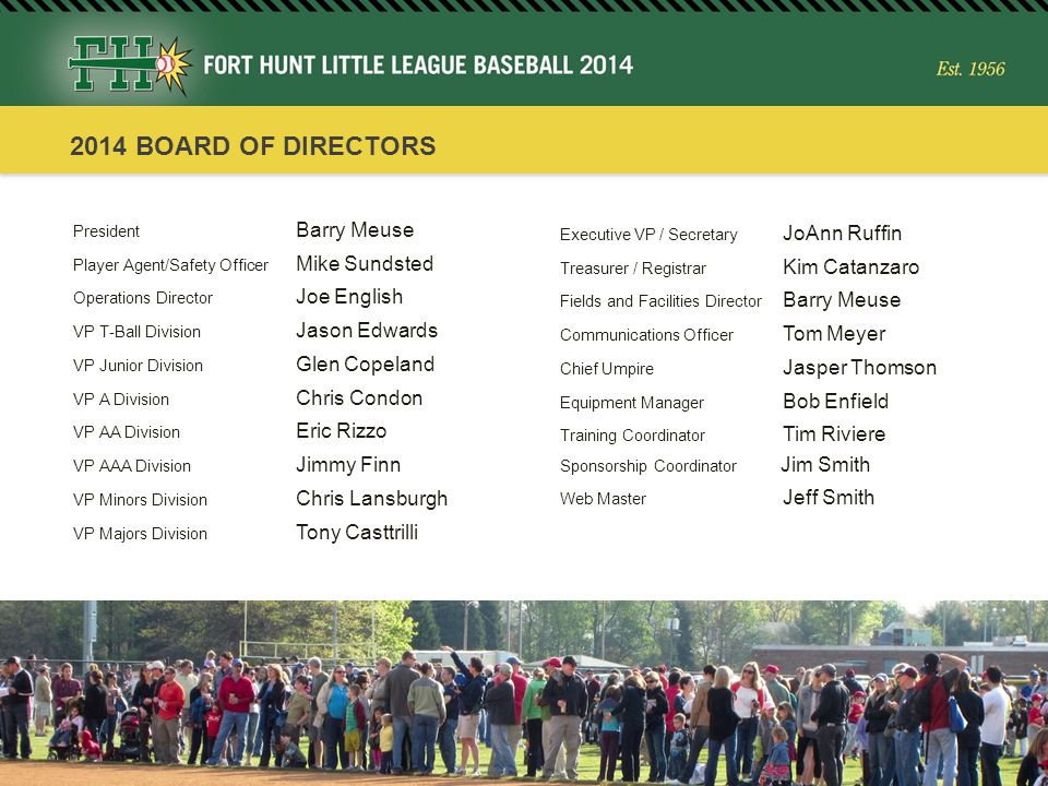 President Barry Meuse Player Agent/Safety Officer Mike Sundsted Operations Director Joe English VP T-Ball Division Jason Edwards VP Junior Division Glen Copeland VP A Division Chris Condon VP AA Division Eric Rizzo VP AAA Division Jimmy Finn VP Minors Division Chris Lansburgh VP Majors Division Tony Casttrilli Executive VP / Secretary JoAnn Ruffin Treasurer / Registrar Kim Catanzaro Fields and Facilities Director Barry Meuse Communications Officer Tom Meyer Chief Umpire Jasper Thomson Equipment Manager Bob Enfield Training Coordinator Tim Riviere Sponsorship Coordinator Jim Smith Web Master Jeff Smith 2014 BOARD OF DIRECTORS