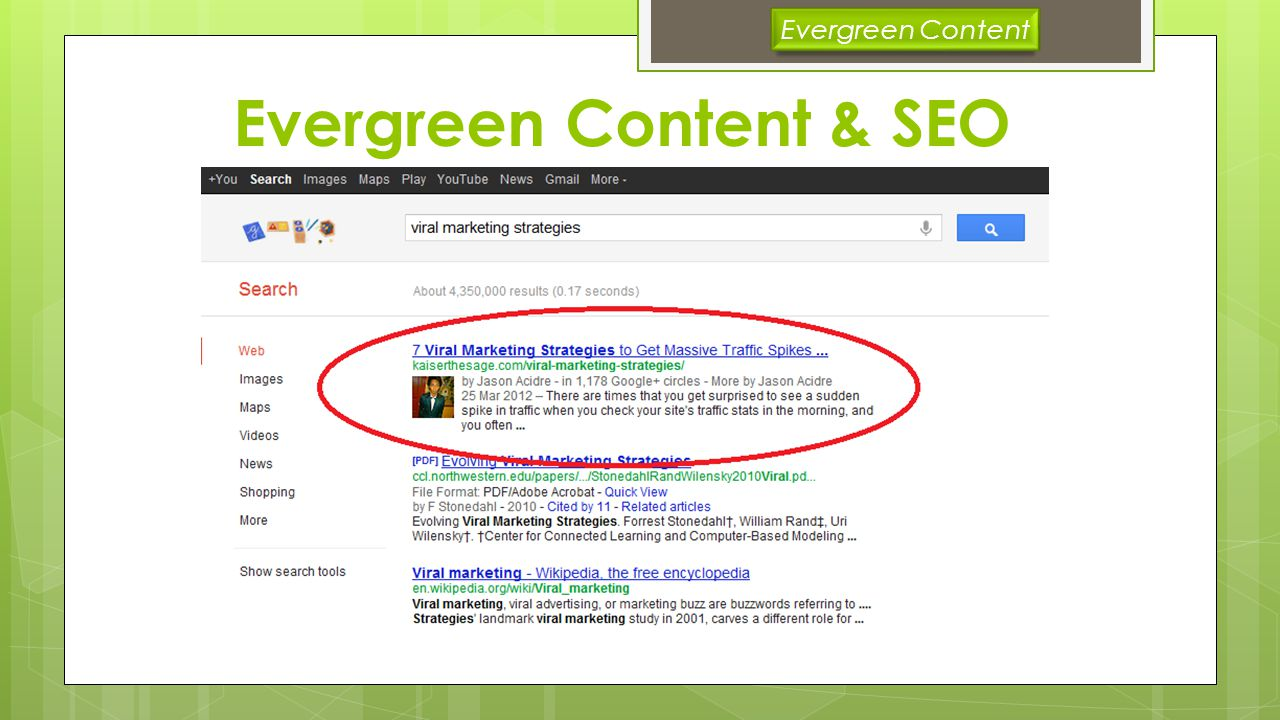 Evergreen Content & SEO Evergreen Content
