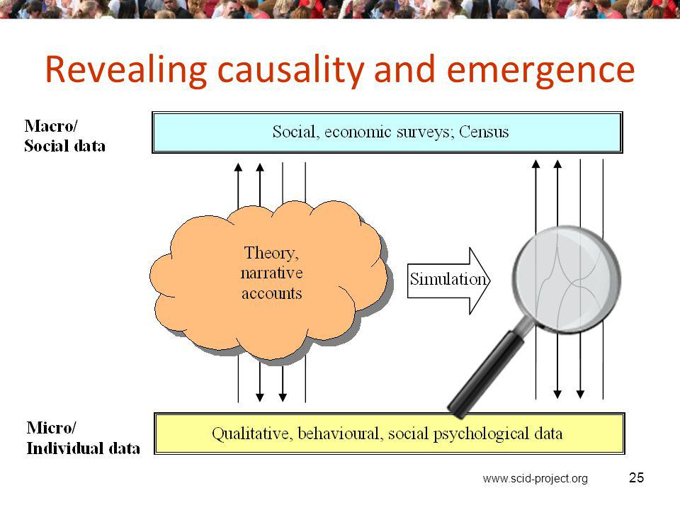 www.scid-project.org 25 Revealing causality and emergence