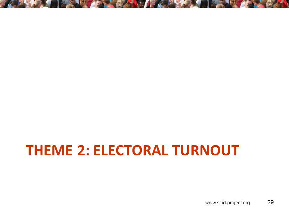 www.scid-project.org THEME 2: ELECTORAL TURNOUT 29