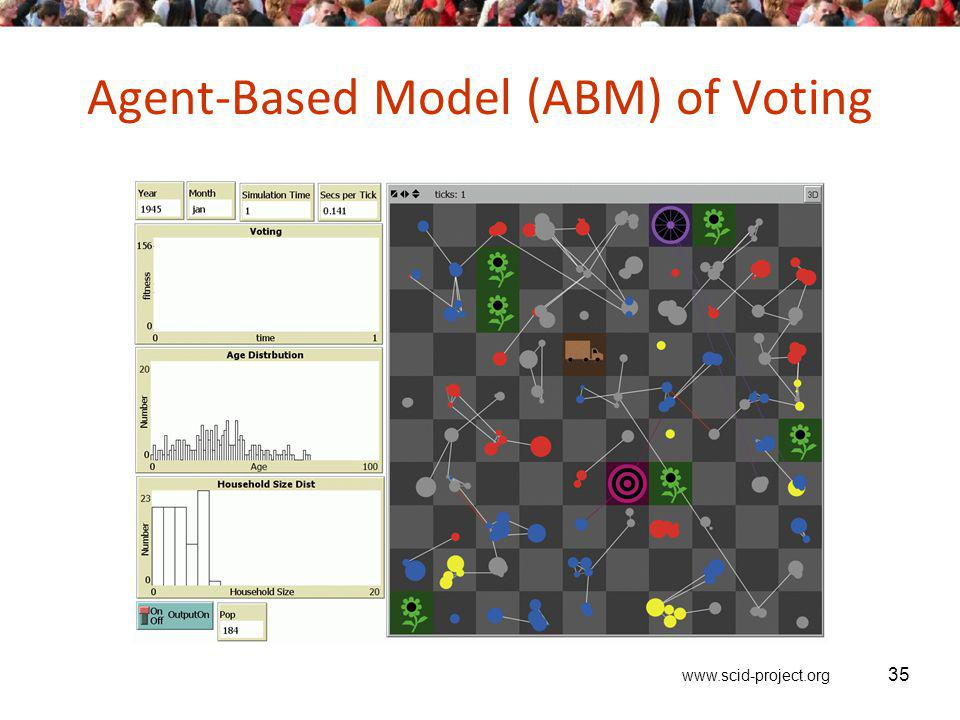 www.scid-project.org Agent-Based Model (ABM) of Voting 35