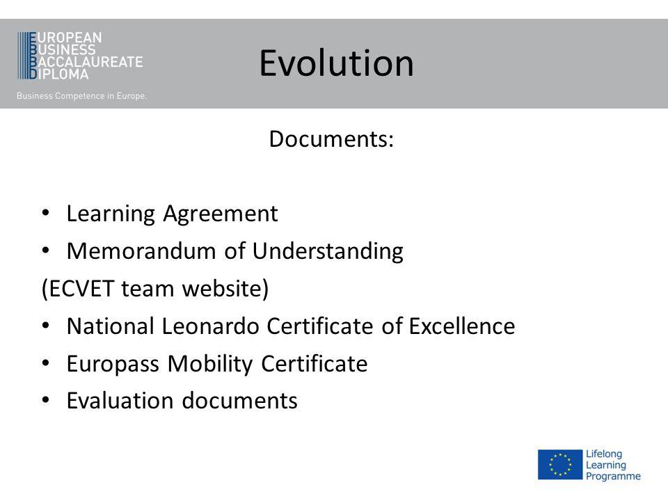 Evolution Documents: Learning Agreement Memorandum of Understanding (ECVET team website) National Leonardo Certificate of Excellence Europass Mobility