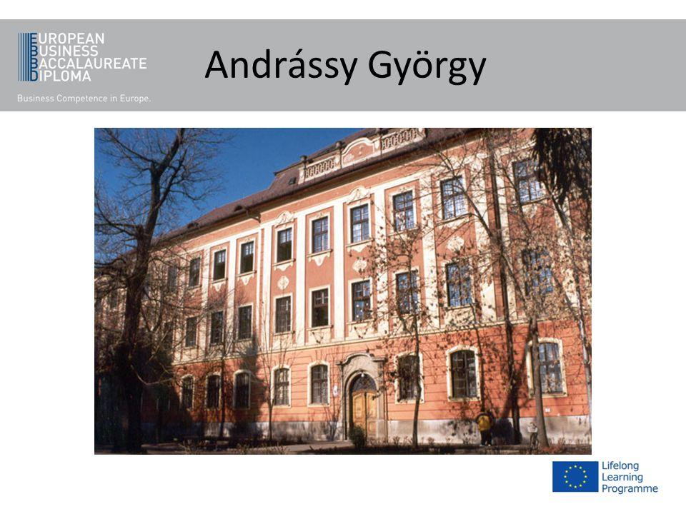 Andrássy György