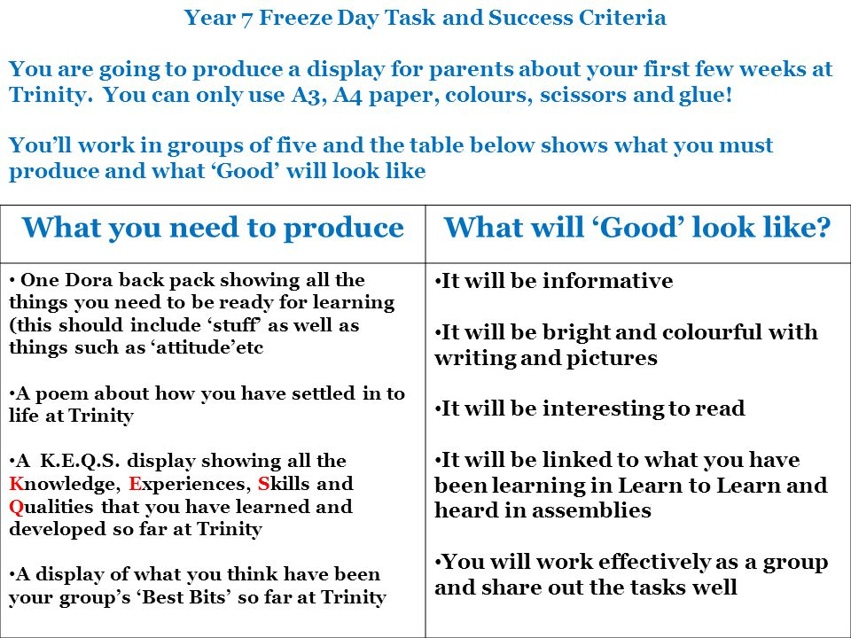 Year 7 Freeze Day Task and Success Criteria You are going to produce a display for parents about your first few weeks at Trinity.