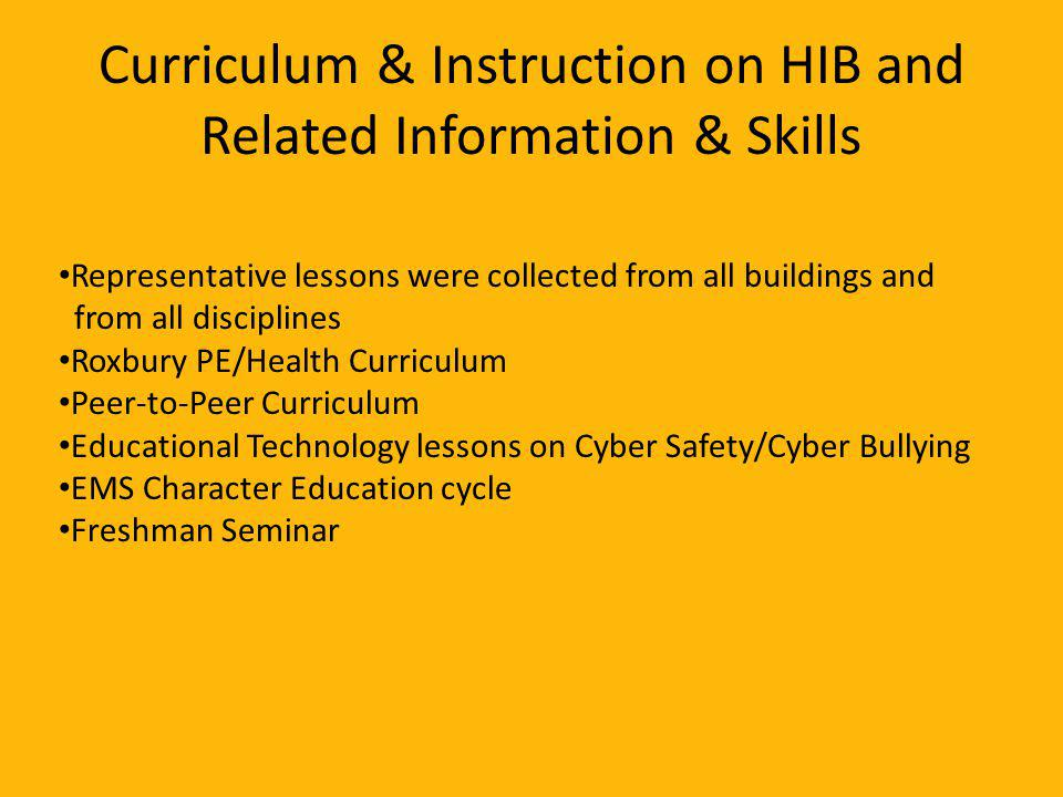 Curriculum & Instruction on HIB and Related Information & Skills Representative lessons were collected from all buildings and from all disciplines Rox