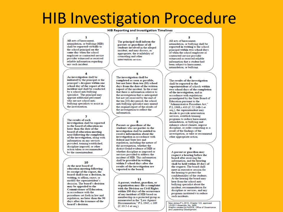 HIB Investigation Procedure