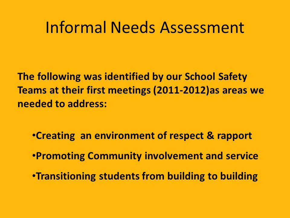 Informal Needs Assessment The following was identified by our School Safety Teams at their first meetings (2011-2012)as areas we needed to address: Creating an environment of respect & rapport Promoting Community involvement and service Transitioning students from building to building