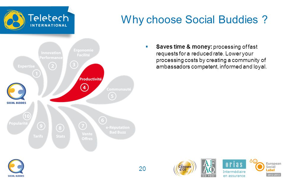 Why choose Social Buddies . 20 Saves time & money: processing of fast requests for a reduced rate.