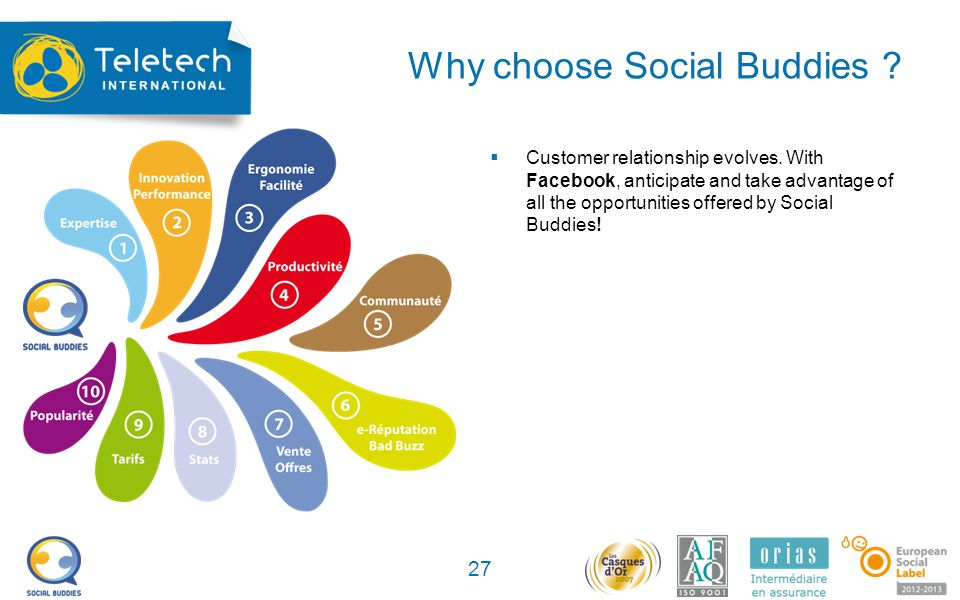 Why choose Social Buddies . 27 Customer relationship evolves.