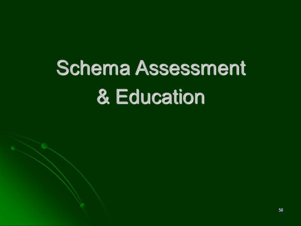 Schema Assessment & Education 50