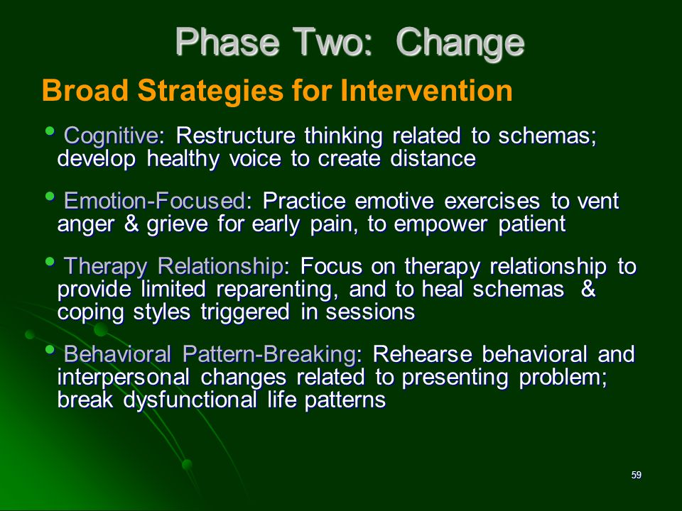 Phase Two: Change Cognitive: Restructure thinking related to schemas; develop healthy voice to create distance Cognitive: Restructure thinking related